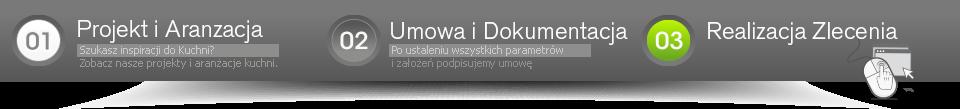 Projekt i aranżacja, Umowa i Dokumentacja, Realizacja Zlecenia
